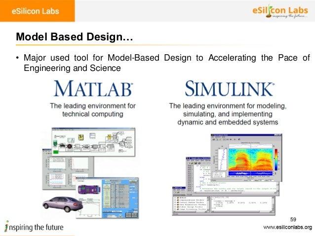 Automotive Engineering Design Model Based Design
