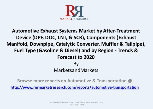 MARKET RE S-EA. RCl-1 Automotive Exhaust Systems Market by After- ...