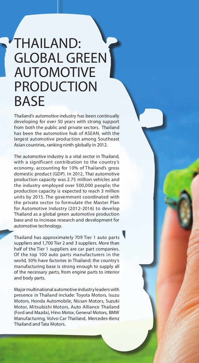 Automotive industry Slide 2