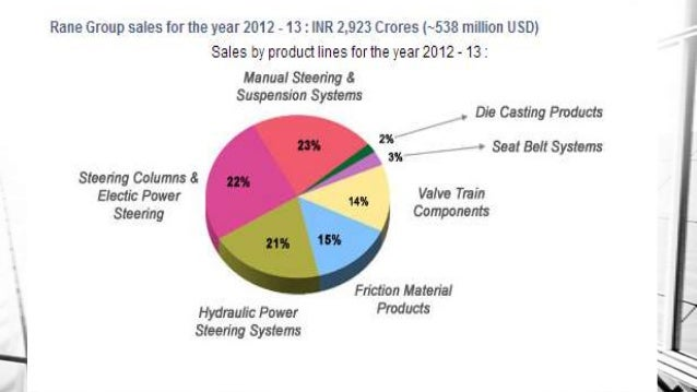 market structure of india in 2012 The share of flooring is high in indian market as compared to developed  knowledge paper on indian construction chemicals industry: imperatives of growth09.