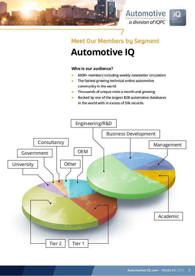 Automotive IQ (www.automotive-iq.com) Media Kit Slide 3