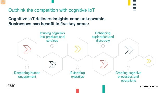 16 Outthink the competition with cognitive IoT Cognitive IoT delivers insights once unknowable. Businesses can benefit in ...