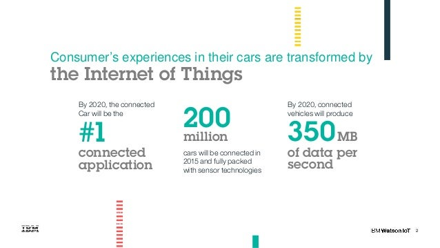 2 Consumer's experiences in their cars are transformed by the Internet of Things #1 By 2020, the connected Car will be the...
