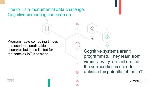 3 Programmable computing thrives in prescribed, predictable scenarios but is too limited for the complex IoT landscape. Th...