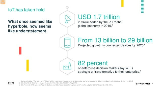 4 IoT has taken hold What once seemed like hyperbole, now seems like understatement. USD 1.7 trillion in value added by th...