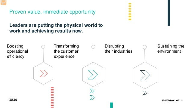5 Proven value, immediate opportunity Leaders are putting the physical world to work and achieving results now. Transformi...