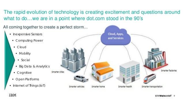 6  Open Platforms  Inexpensive Sensors  Cloud  Computing Power  Big Data & Analytics  Mobility  Cognitive  Interne...