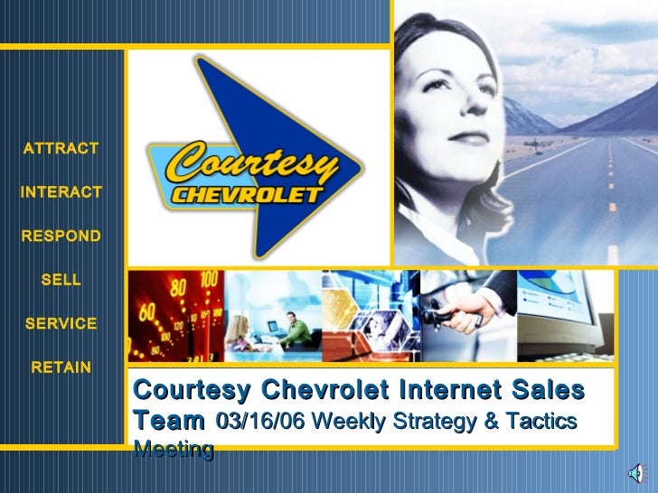 ATTRACT INTERACT RESPOND SELL SERVICE RETAIN Courtesy Chevrolet Internet Sales Team  03/16/06 Weekly Strategy & Tactics Me...