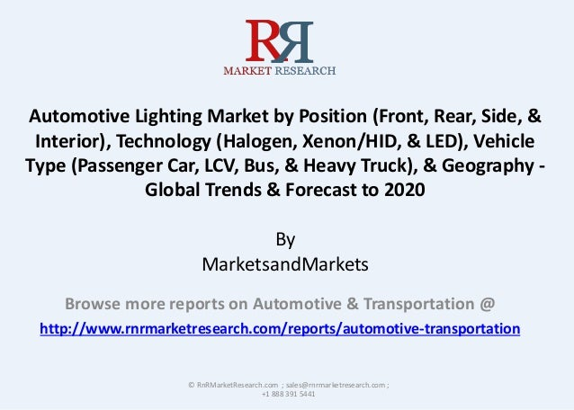 Automotive Lighting Market by Position (Front, Rear, Side, & Interior), Technology (Halogen, Xenon/HID, & LED), Vehicle Ty...