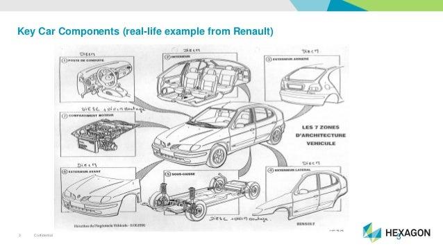 automotive stamping process