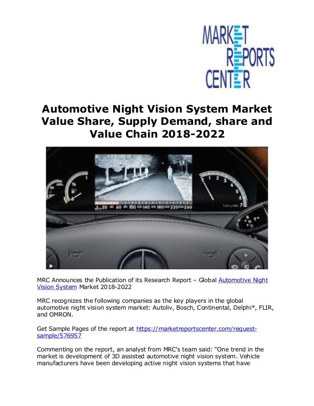 Automotive Night Vision System Market Value Share Supply Demand Sha