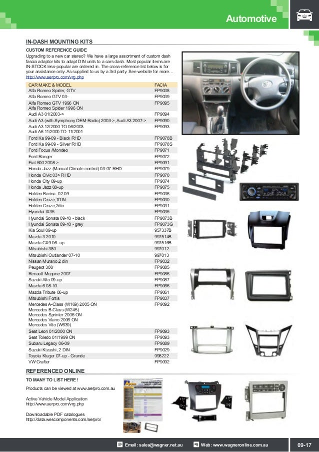 Automotive parts at wagneronline