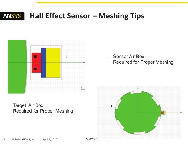 Automotive Sensor Simulation