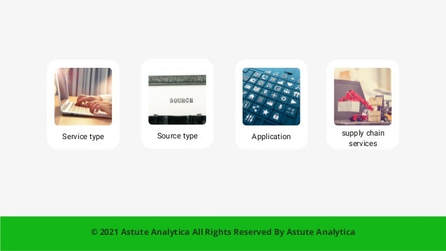 Source type Application Service type supply chain services © 2021 Astute Analytica All Rights Reserved By Astute Analytica