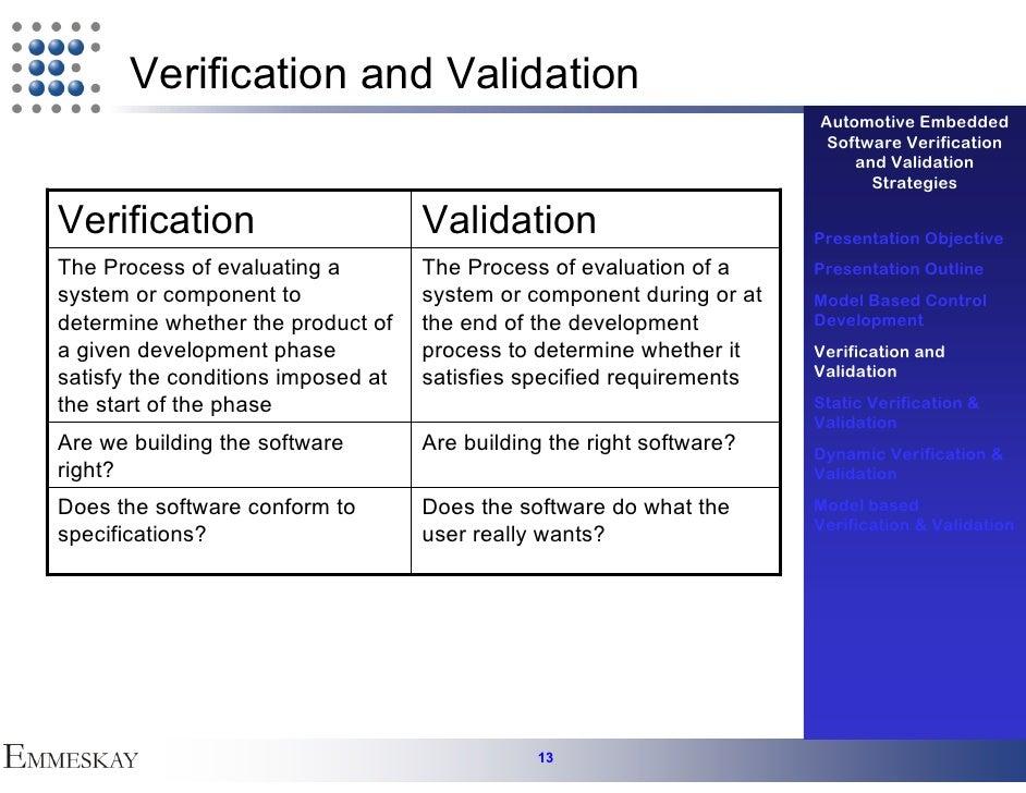 Ecu Verification Amp Validation