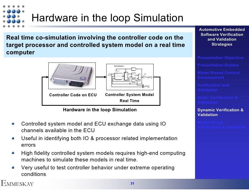 ECU Verification & Validation