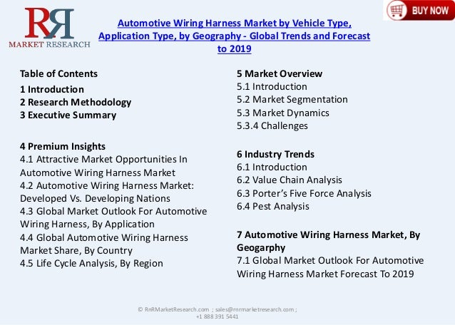 80 cagr for automotive wiring harness market 2019 4 638?cb=1438858617 8 0% cagr for automotive wiring harness market 2019 7.3 IDI Engine Wiring Diagram at readyjetset.co