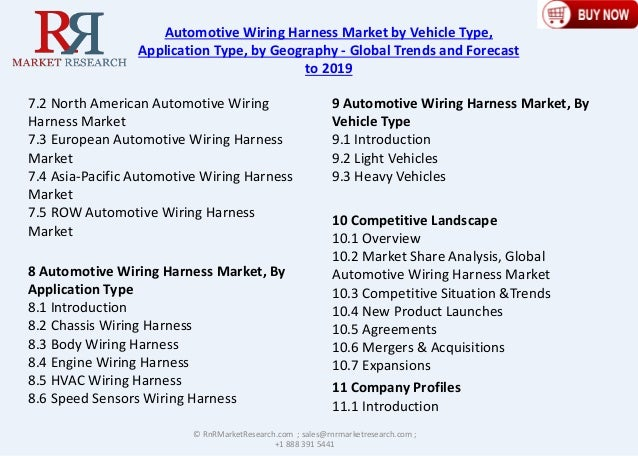 80 cagr for automotive wiring harness market 2019 5 638?cb=1438858617 8 0% cagr for automotive wiring harness market 2019 7.3 IDI Engine Wiring Diagram at bayanpartner.co