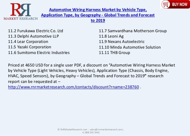 80 cagr for automotive wiring harness market 2019 6 638?cb=1438858617 8 0% cagr for automotive wiring harness market 2019 thb group wire harness at webbmarketing.co