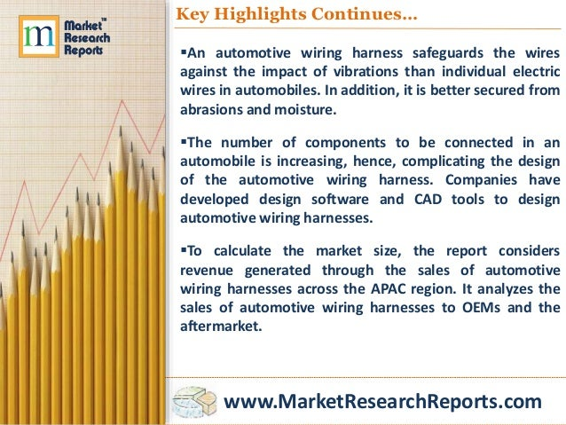 Automotive wiring harness market in the apac region