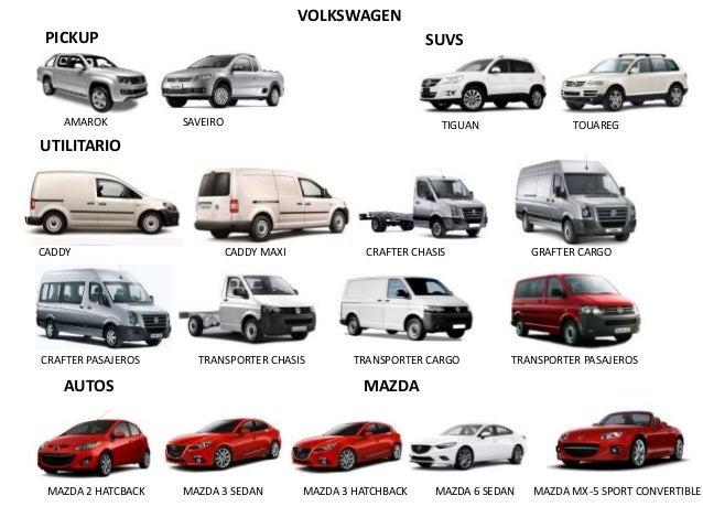 Tipos Automoviles