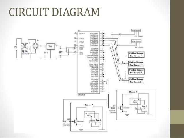 Groovy Automatic Room Temperature Control Wiring Digital Resources Warobapapkbiperorg