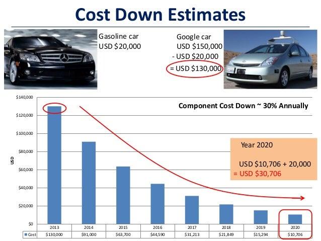 Google Driverless Car Cost
