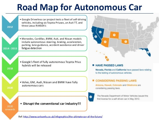 How Will The Autonomous Car Technology Be Used