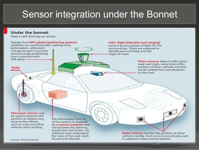 Autonomous Vehicles Military Communication Technology