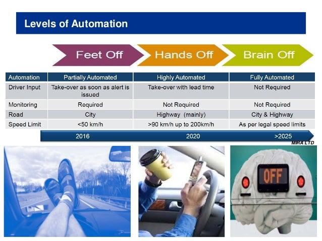 Autonomous vehicles and impact on cities Slide 3
