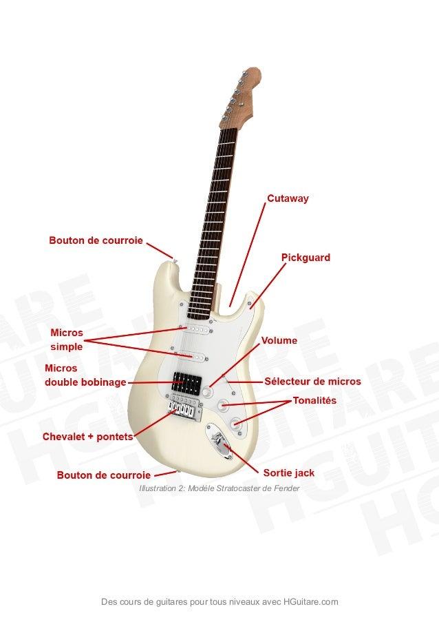 Des cours de guitares pour tous niveaux avec HGuitare.com Illustration 2: Modèle Stratocaster de Fender