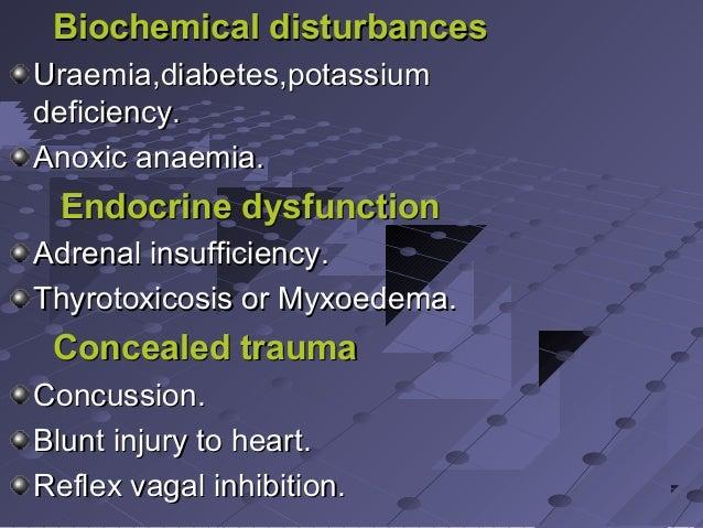 Biochemical disturbancesBiochemical disturbances Uraemia,diabetes,potassiumUraemia,diabetes,potassium deficiency.deficienc...