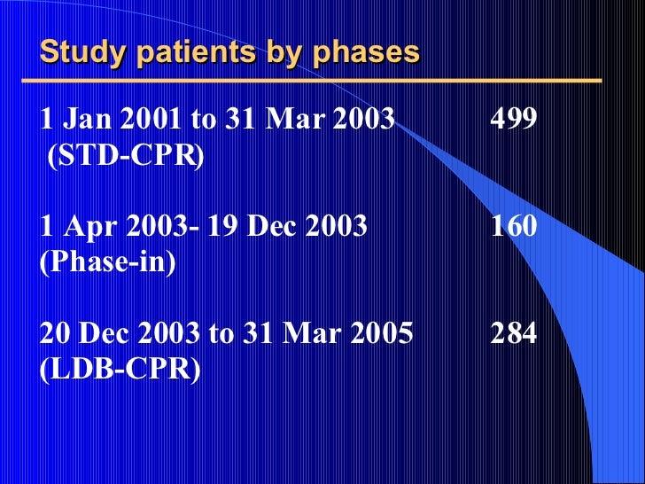 Study patients by phases   <ul><li>1 Jan 2001 to 31 Mar 2003 499 </li></ul><ul><li>(STD-CPR) </li></ul><ul><li>1 Apr 2003-...