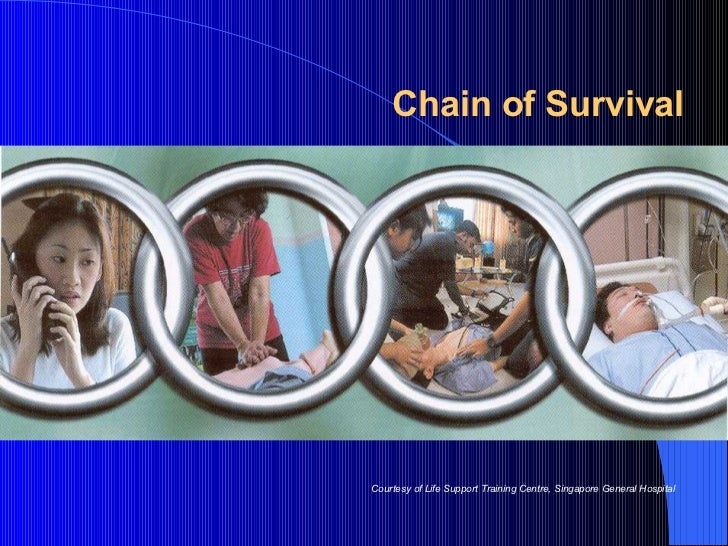 Chain of Survival Courtesy of Life Support Training Centre, Singapore General Hospital