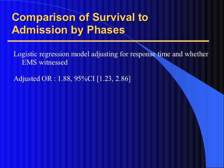Comparison of Survival to Admission by Phases <ul><li>Logistic regression model adjusting for response time and whether EM...