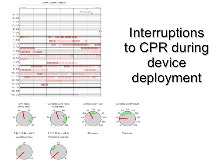 Interruptions to CPR during device deployment