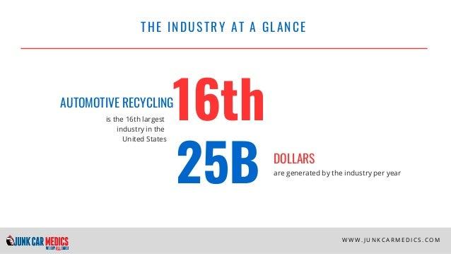 Auto Recycling Facts and Statistics - Junk Car Medics Slide 3