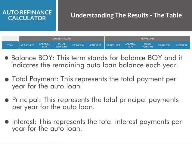 AutoRefinanceCalculatorJpgCb