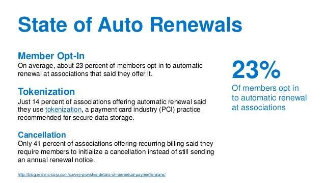 Membership Series – Part 2: Auto-Renewals & Monthly Installments Coul…
