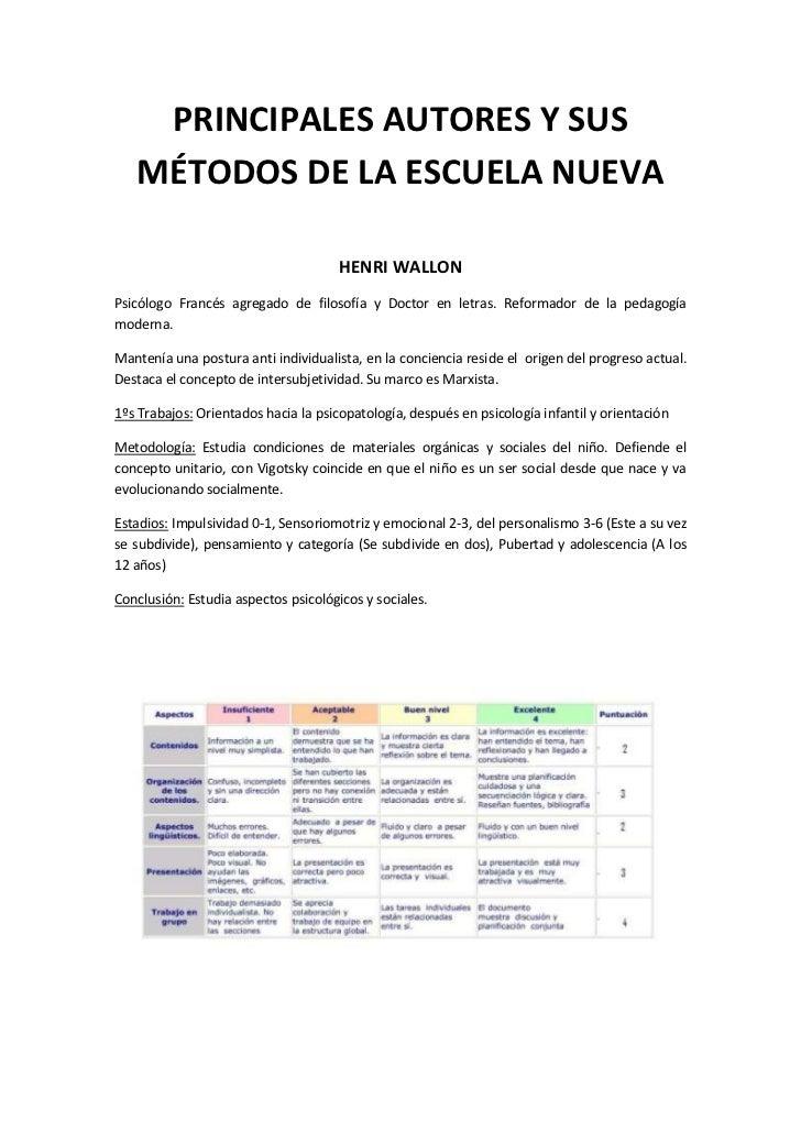 PRINCIPALES AUTORES Y SUS MÉTODOS DE LA ESCUELA NUEVA<br />HENRI WALLON<br />Psicólogo Francés agregado de filosofía y Doc...
