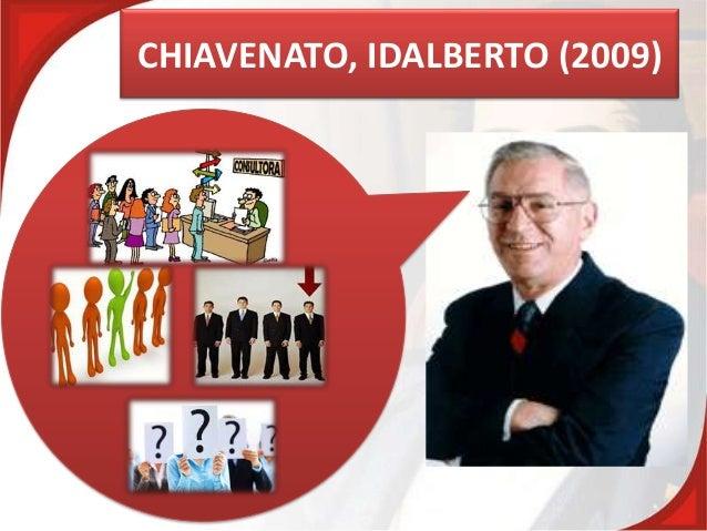 Gestión de Talento Humano: Definición  hecha por algunos autores Slide 2