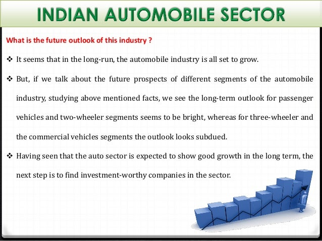 Auto sector in india for Sliding gate motor price in india