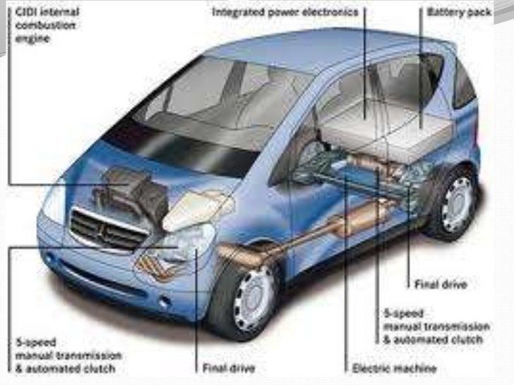 Web grafía http://autos.terra.com/noticias/como_funciona_un_v ehiculo_hibrido/aut473