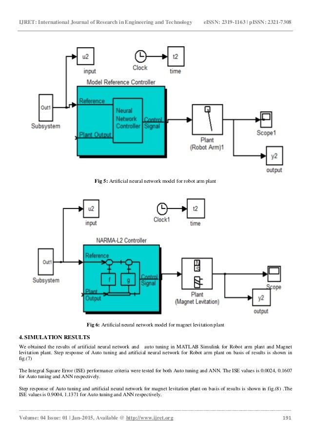 pdf Membrane