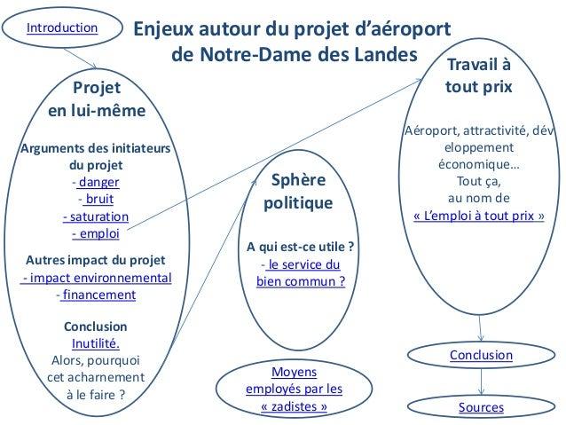Introduction     Enjeux autour du projet d'aéroport                      de Notre-Dame des Landes Travail à       Projet  ...
