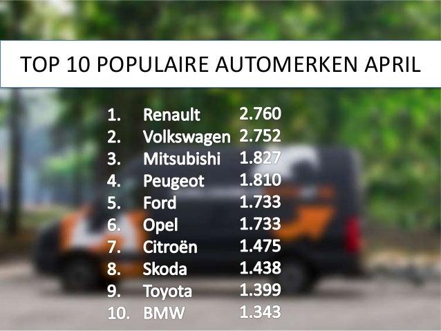 TOP 10 POPULAIRE AUTOMERKEN APRIL