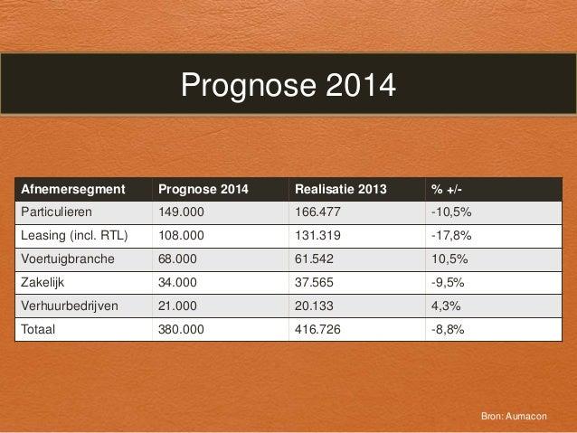 Autoverkopen prognose 2014  Slide 3