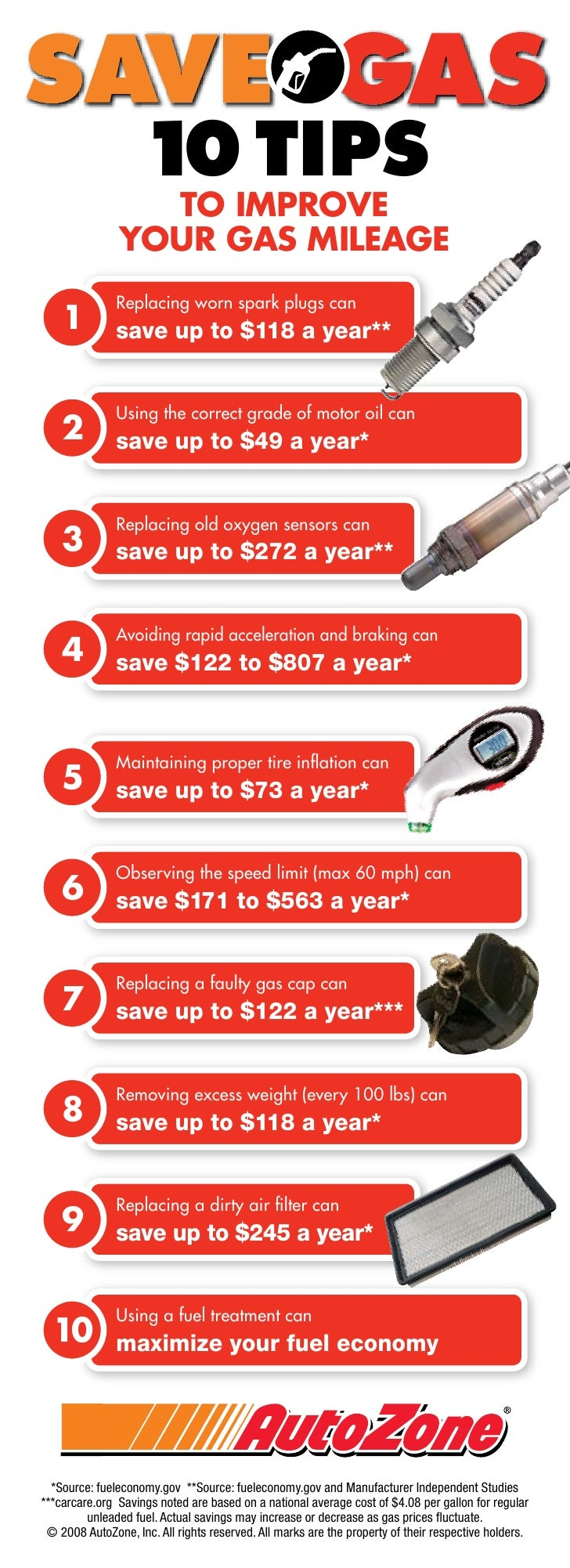 1 TIPS                     0                 to improve               youR gas mileage               Replacing worn spark ...