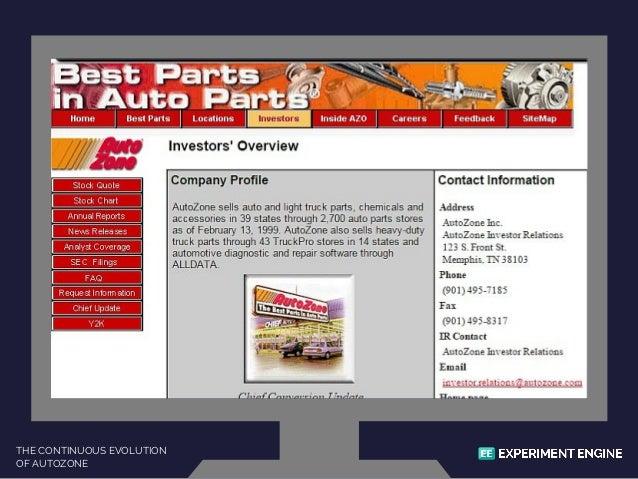The Evolution of the E-Commerce Site Autozone 1997 to 2015