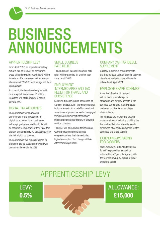 APPRENTICESHIP LEVY LEVY: 0.5% ALLOWANCE: £15,000 3 // Business Announcements BUSINESS ANNOUNCEMENTS APPRENTICESHIP LEVY F...